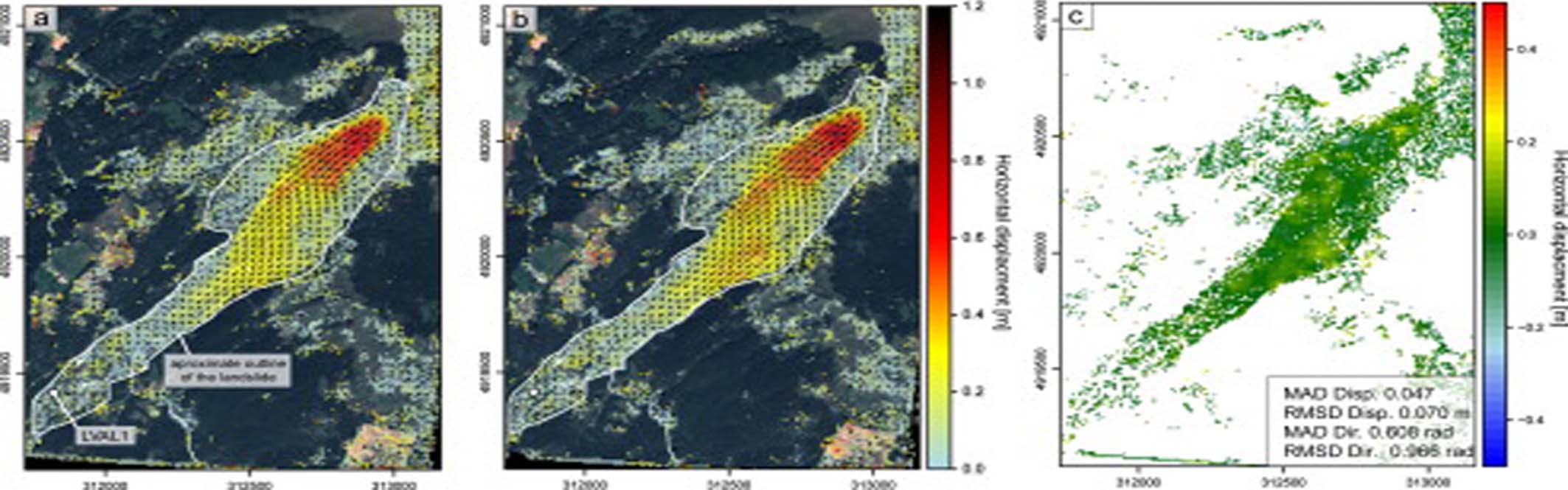 Super-Sauze landslide: quantification of surface displacements by correlation of optical satellite imagery